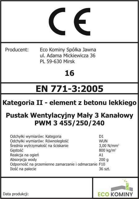 Wentylacja PWM 3